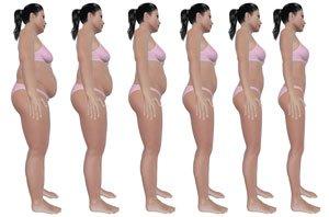 как убрать жир под коленями