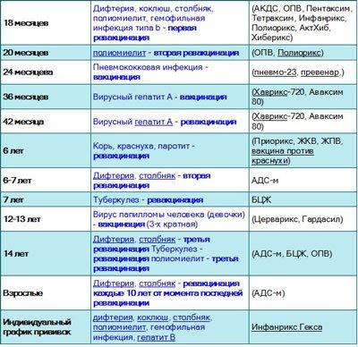 Режим работа метро в выходные дни москва