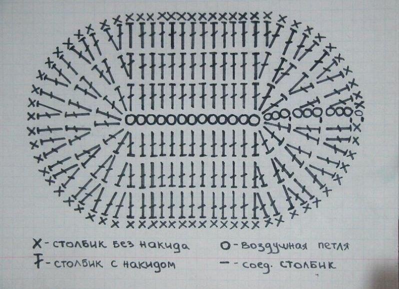 Схема вязания крючком для начинающих с фото