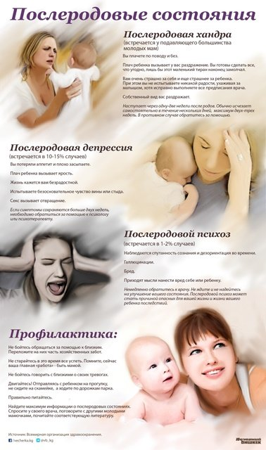 Где лечить послеродовую депрессию