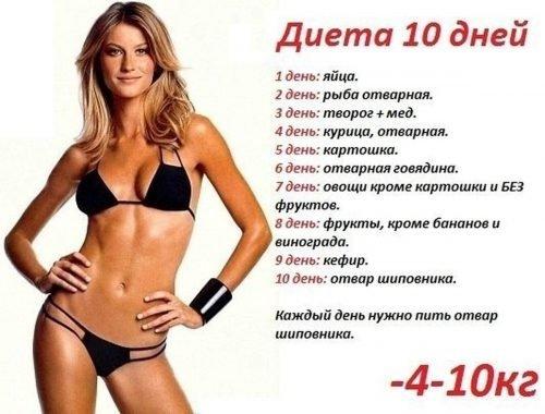 Быстрая диета для похудения на 10 кг за неделю в домашних условиях 8b020d480e6