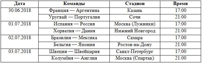 Таблица 1/8 финала